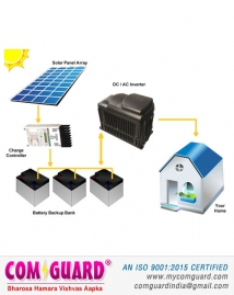 OFFGRID SOLAR POWER SYSTEM